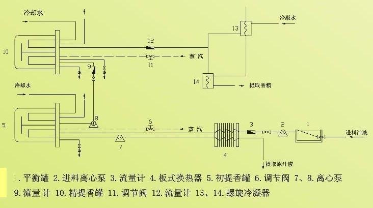 电路 电路图 电子 户型 户型图 平面图 原理图 732_409