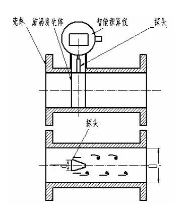 流量积算仪则包括信号处理电路(由前置放大器,滤波 整形电路组成),微